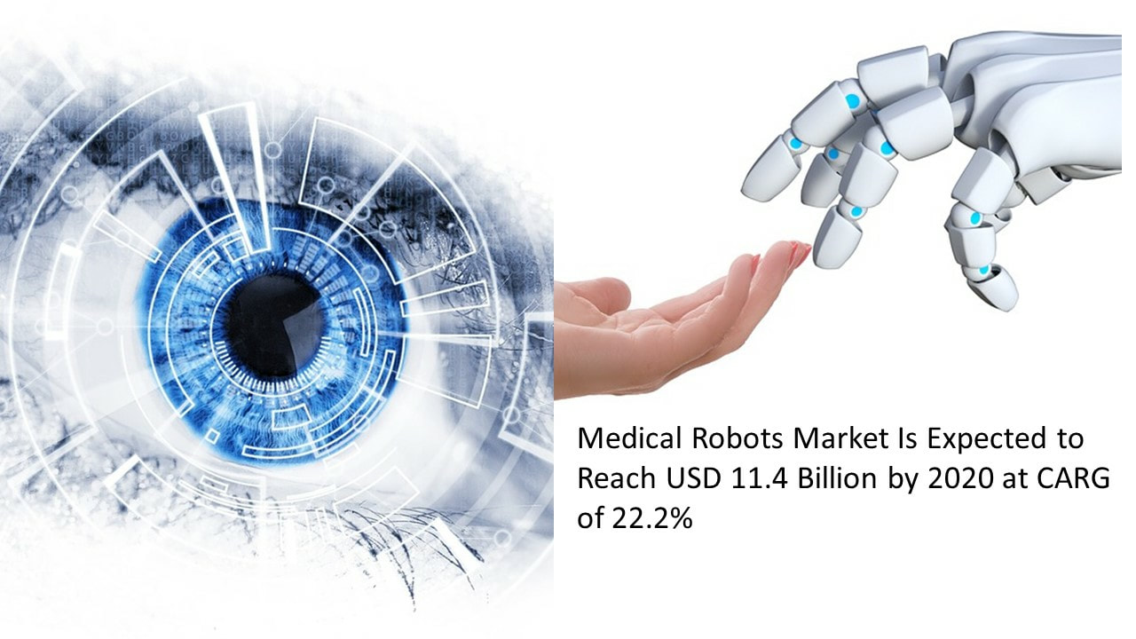 Medical robots market is expected to reach USD 11.4 Billion by 2020 at CARG of 22.2% by dr shruti bhat