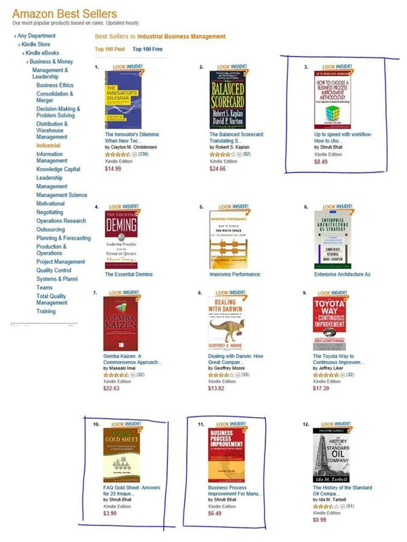 3ddbd3fd Three of Dr. Shruti Bhat's book hit Top 11 Best-sellers in Industrial  Business