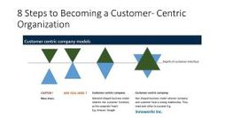8 steps to become a customer-centric organization, Dr Shruti Bhat, continuous innovation